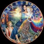 運命の輪を転換